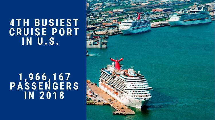 Image result for The Port of Galveston